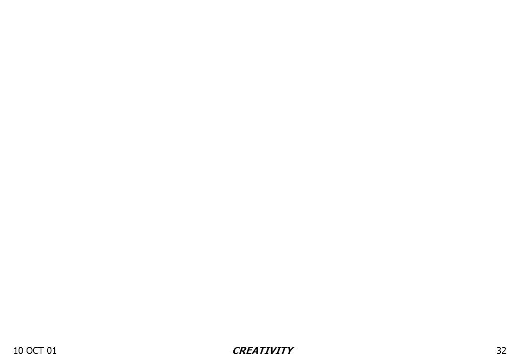 10 OCT 0132CREATIVITY