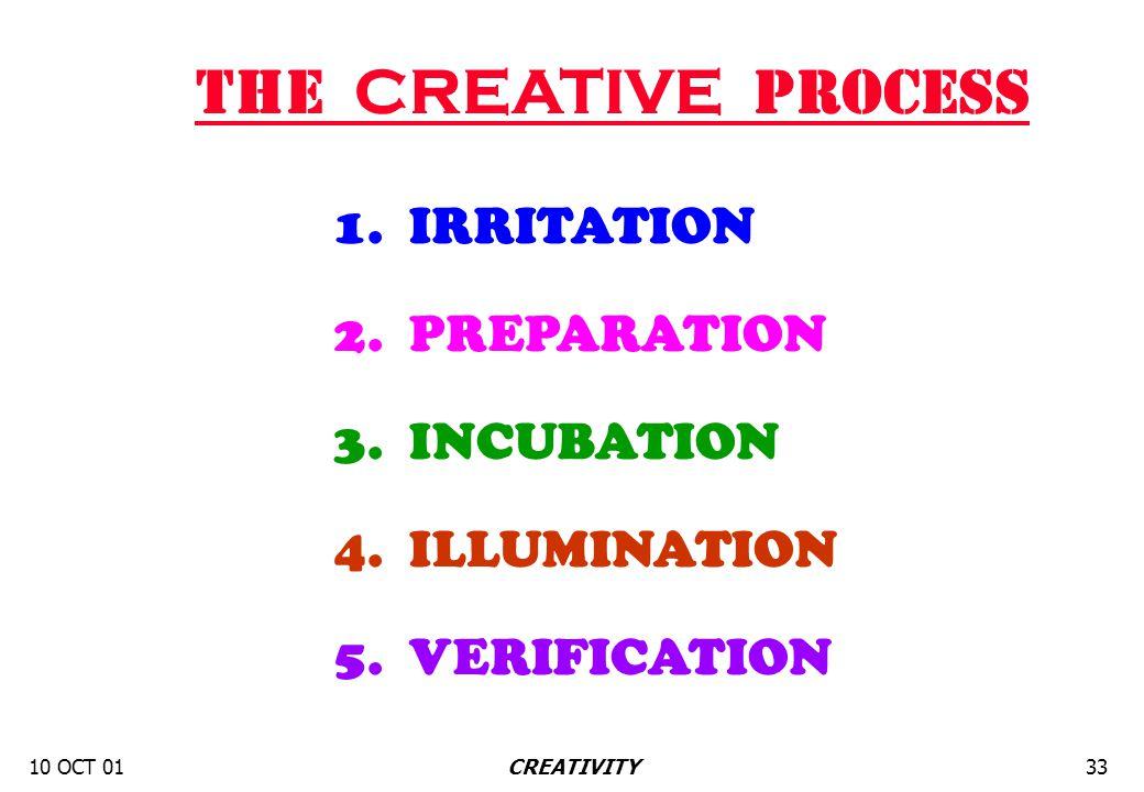 10 OCT 0133CREATIVITY THE CREATIVE PROCESS 1. IRRITATION 2.