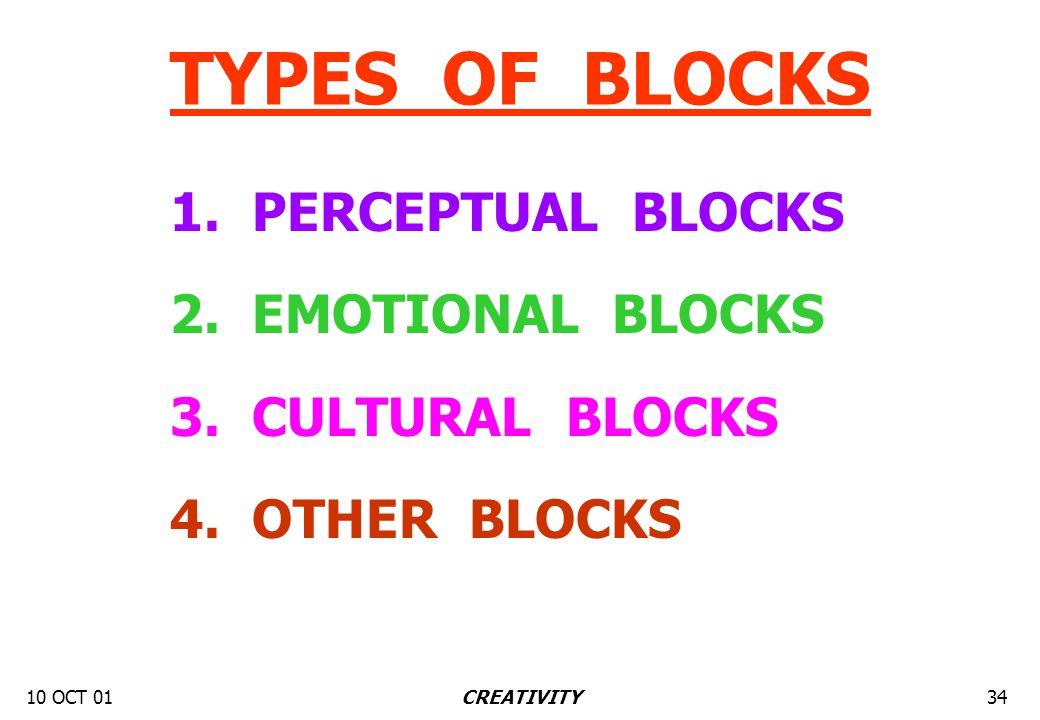 10 OCT 0134CREATIVITY 1.PERCEPTUAL BLOCKS 2. EMOTIONAL BLOCKS 3.
