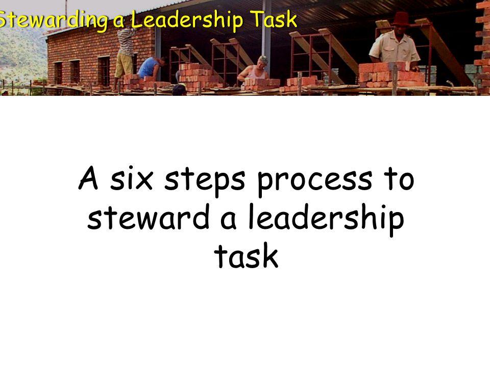 Stewarding a Leadership TaskStewarding a Leadership Task Step 6: Finish the Work Nehemiah 5-8 Nehemiah leads people in worship