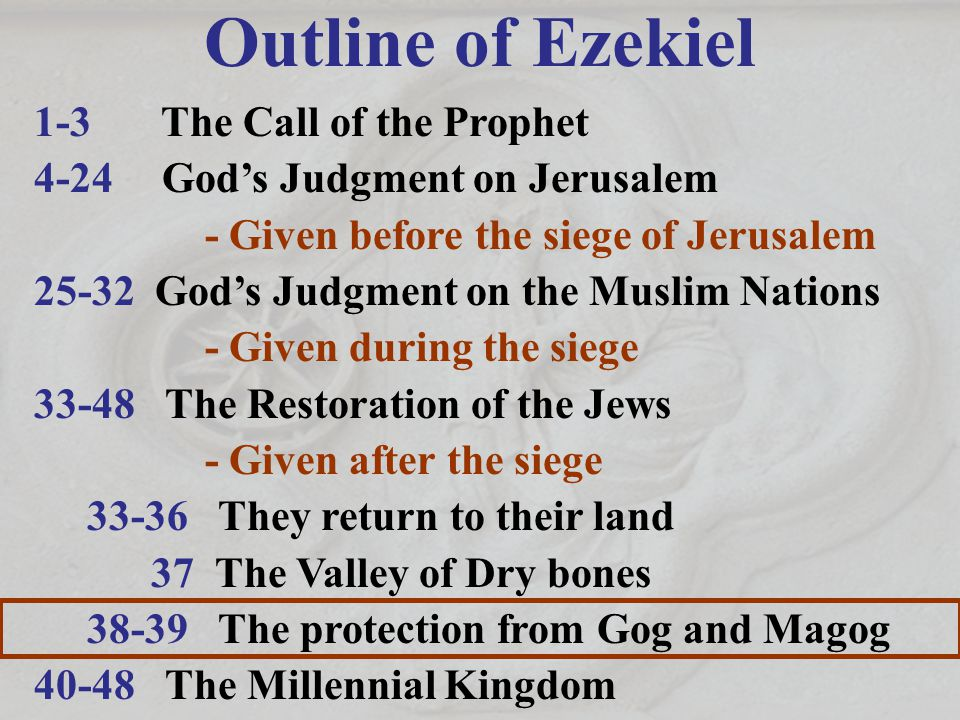 PROPHECY OF JUDGMENT The LORD is not there PROPHECY OF RESTORATION The LORD is there FATE OF JUDAH Before the Siege FOES OF JUDAH During the Siege FUTURE OF JUDAH After the Siege 593-588 BC587-586586-571 7 YEARS OF PROPHESYING HORROR & NO HOPE 15 YEARS OF PROPHESYING HOPE Ezekiel 1-3 Ezekiel Sees the Glory & Receives the Call Ezekiel 4 -24 Judgments Against Judah Ezekiel 25-32 Judgments Against the Gloating Nations Ezekiel 33-39 Restoration of Israel to the LORD Ezekiel 40-48 Visions of the Temple