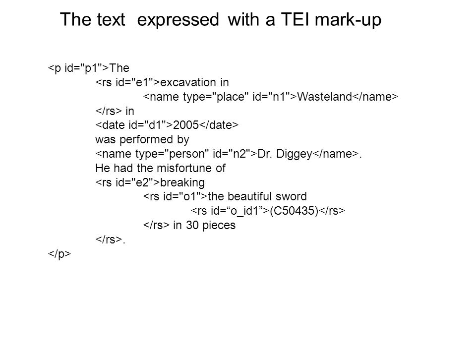 The text expressed with a TEI mark-up The excavation in Wasteland in 2005 was performed by Dr.