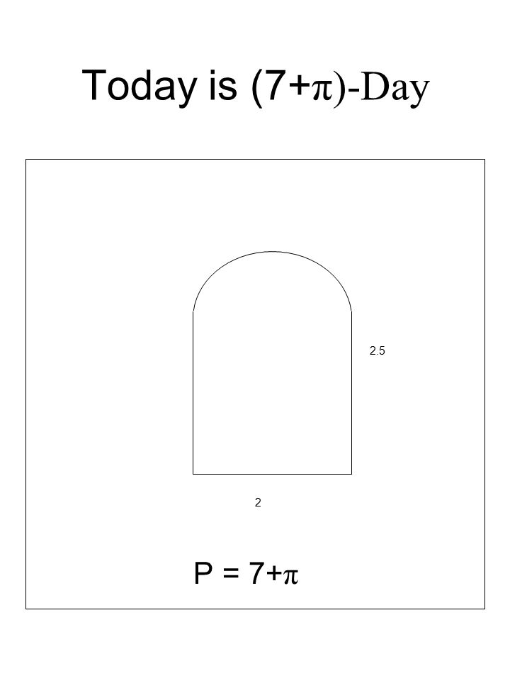 Today is (7+ π)-Day P = 7+ π 2.5 2