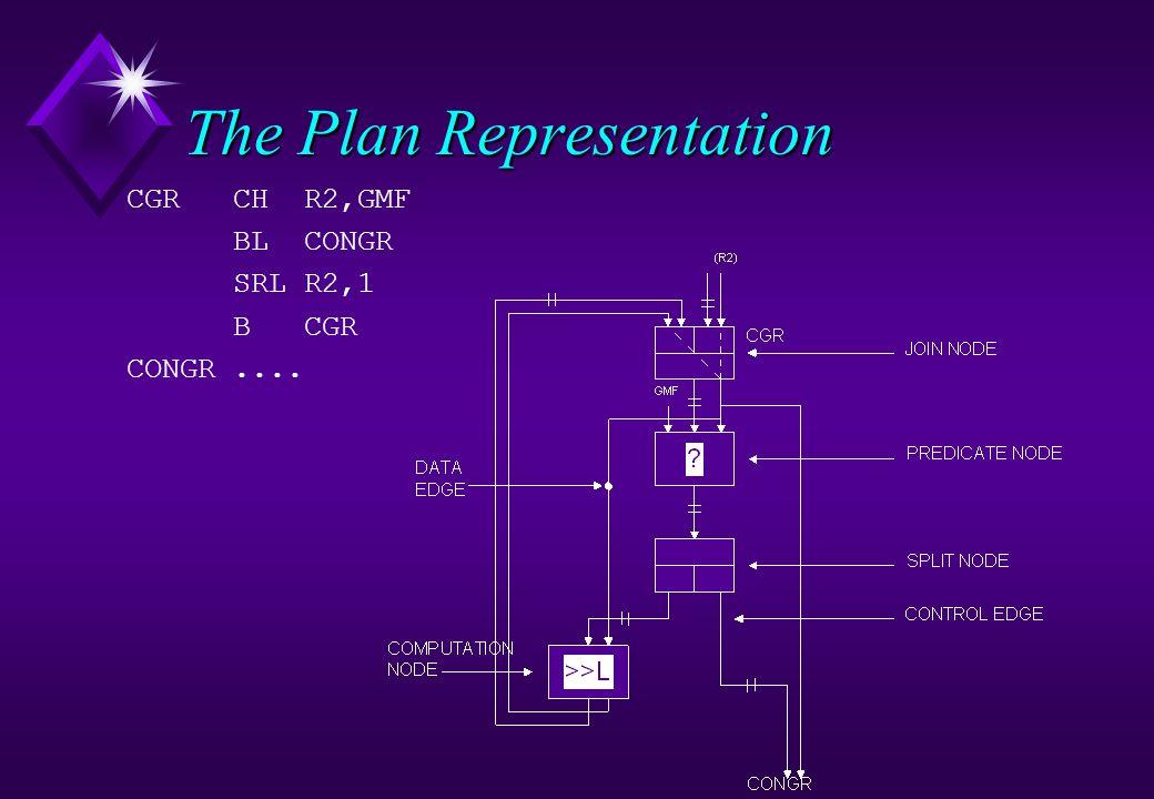 The Plan Representation CGR CH R2,GMF BL CONGR SRL R2,1 B CGR CONGR....