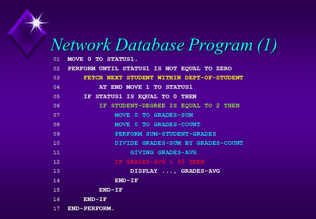 Network Database Program (1) 01 MOVE 0 TO STATUS1.