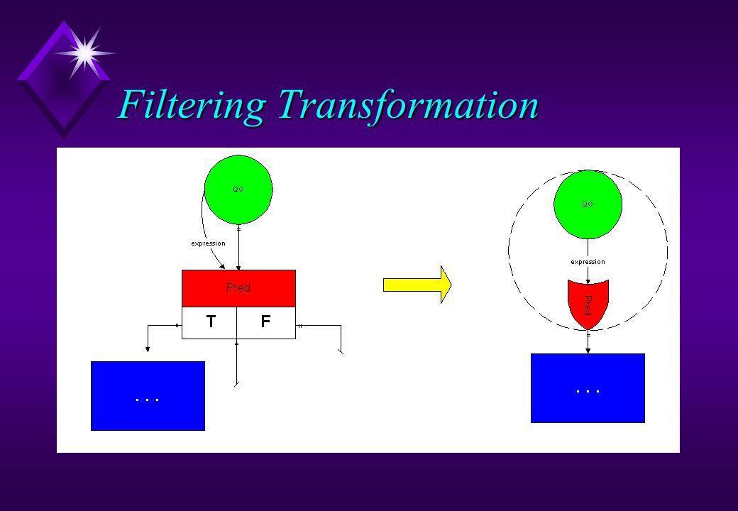 Filtering Transformation