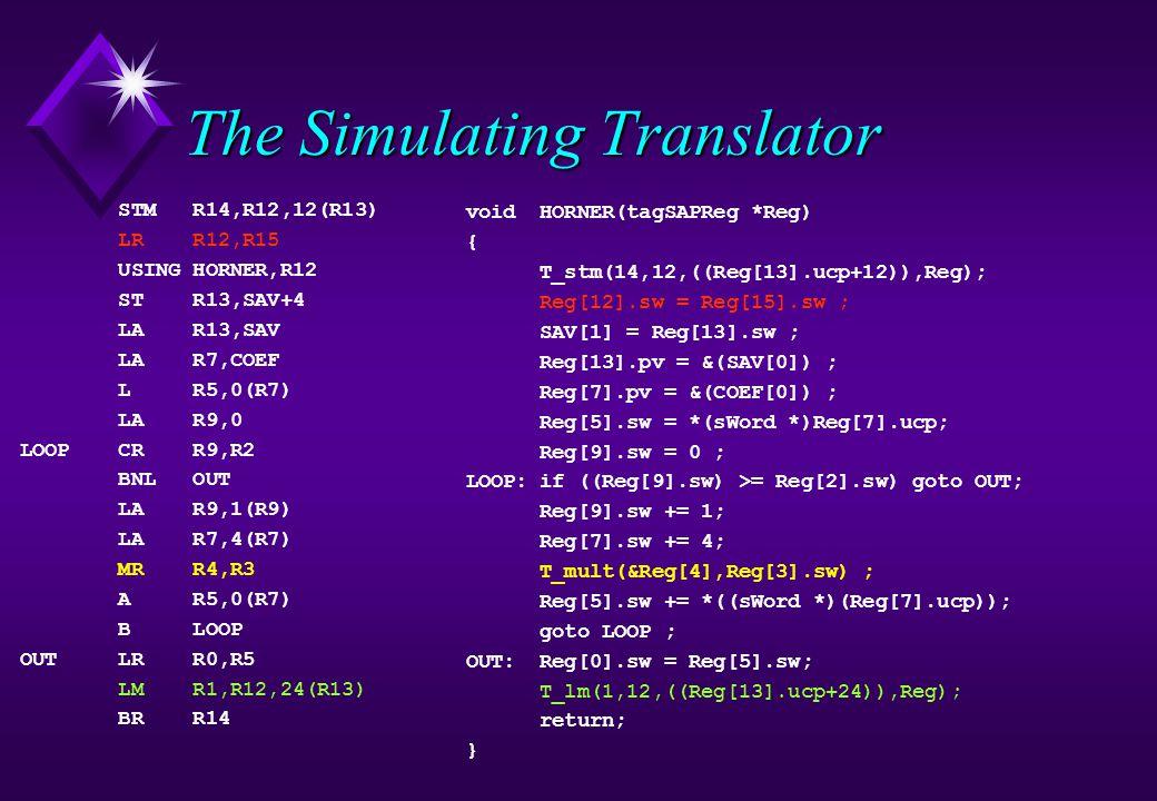 The Simulating Translator STM R14,R12,12(R13) LR R12,R15 USING HORNER,R12 ST R13,SAV+4 LA R13,SAV LA R7,COEF L R5,0(R7) LA R9,0 LOOP CR R9,R2 BNL OUT