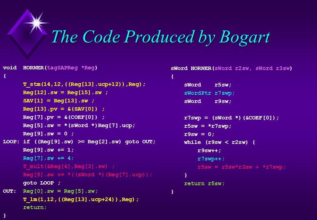 The Code Produced by Bogart void HORNER(tagSAPReg *Reg) { T_stm(14,12,((Reg[13].ucp+12)),Reg); Reg[12].sw = Reg[15].sw ; SAV[1] = Reg[13].sw ; Reg[13]