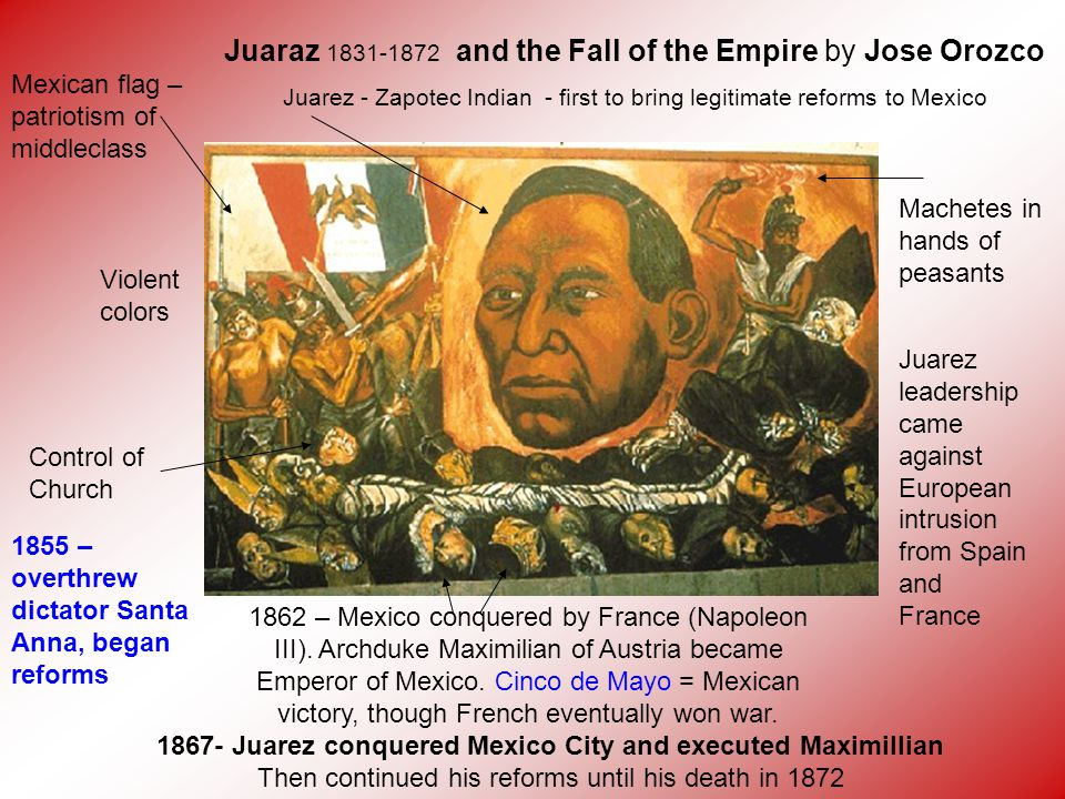 Juaraz 1831-1872 and the Fall of the Empire by Jose Orozco Juarez - Zapotec Indian - first to bring legitimate reforms to Mexico Mexican flag – patrio