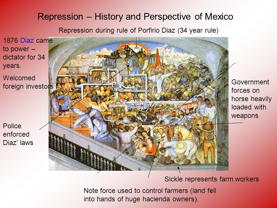 Repression – History and Perspective of Mexico Repression during rule of Porfirio Diaz (34 year rule) Note force used to control farmers (land fell in
