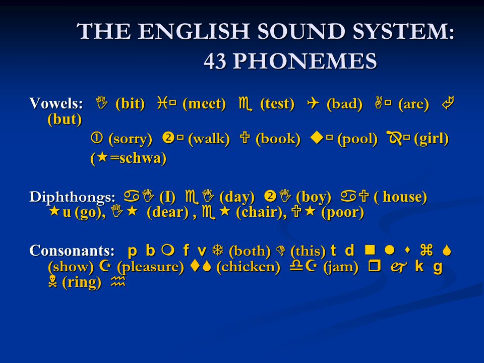 THE ENGLISH SOUND SYSTEM: 43 PHONEMES THE ENGLISH SOUND SYSTEM: 43 PHONEMES Vowels:  (bit)  (meet)  (test)  (bad)  (are)  (but)  (sorry)  (walk)  (book)  (pool)  (girl)  (sorry)  (walk)  (book)  (pool)  (girl) (  =schwa) (  =schwa) Diphthongs:  (I)  (day)  (boy)  ( house)  u (go),  (dear),  (chair),  (poor) Consonants: p b  f v  (both)  (this) t d    (show)  (pleasure)  (chicken)  (jam)   k g  (ring) 