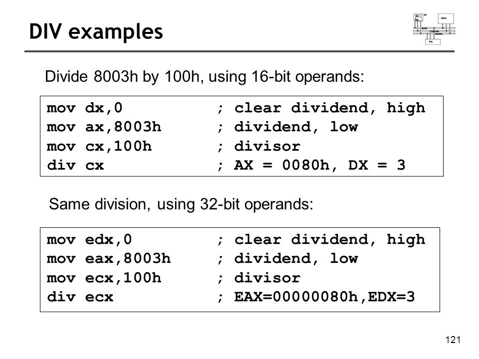 122 Signed integer division Signed integers must be sign-extended before division takes place –fill high byte/word/doubleword with a copy of the low byte/word/doubleword s sign bit For example, the high byte contains a copy of the sign bit from the low byte: