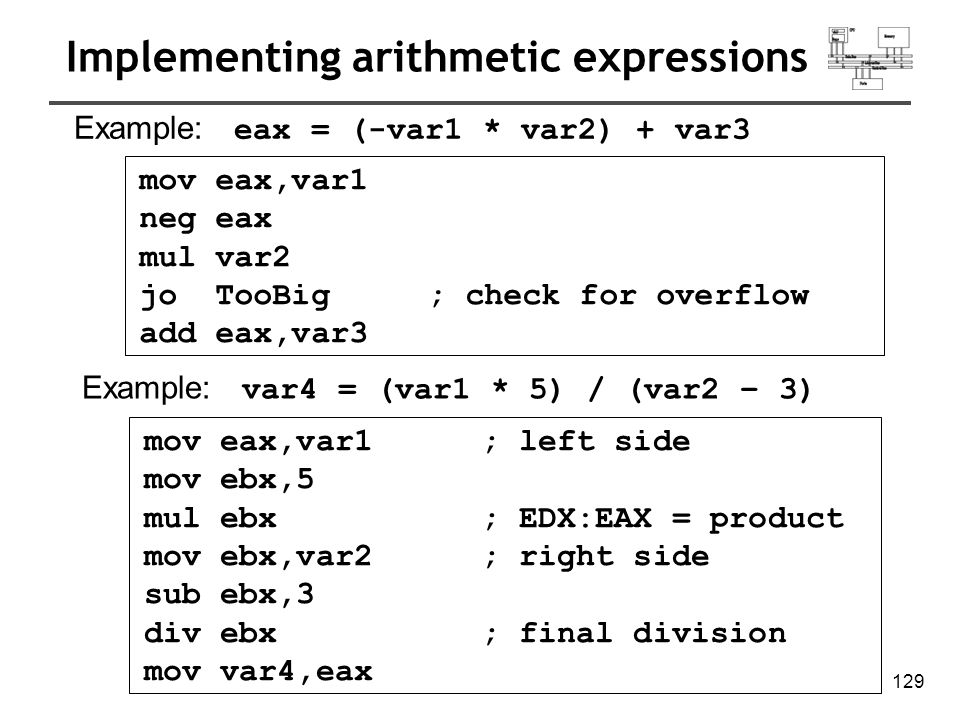 130 Implementing arithmetic expressions Example: var4 = (var1 * -5) / (-var2 % var3); mov eax,var2; begin right side neg eax cdq ; sign-extend dividend idiv var3 ; EDX = remainder mov ebx,edx ; EBX = right side mov eax,-5 ; begin left side imul var1 ; EDX:EAX = left side idiv ebx ; final division mov var4,eax ; quotient Sometimes it s easiest to calculate the right-hand term of an expression first.