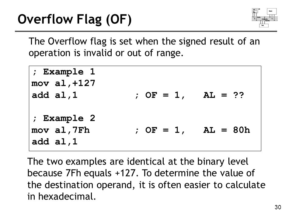 31 A Rule of Thumb When adding two integers, remember that the Overflow flag is only set when...