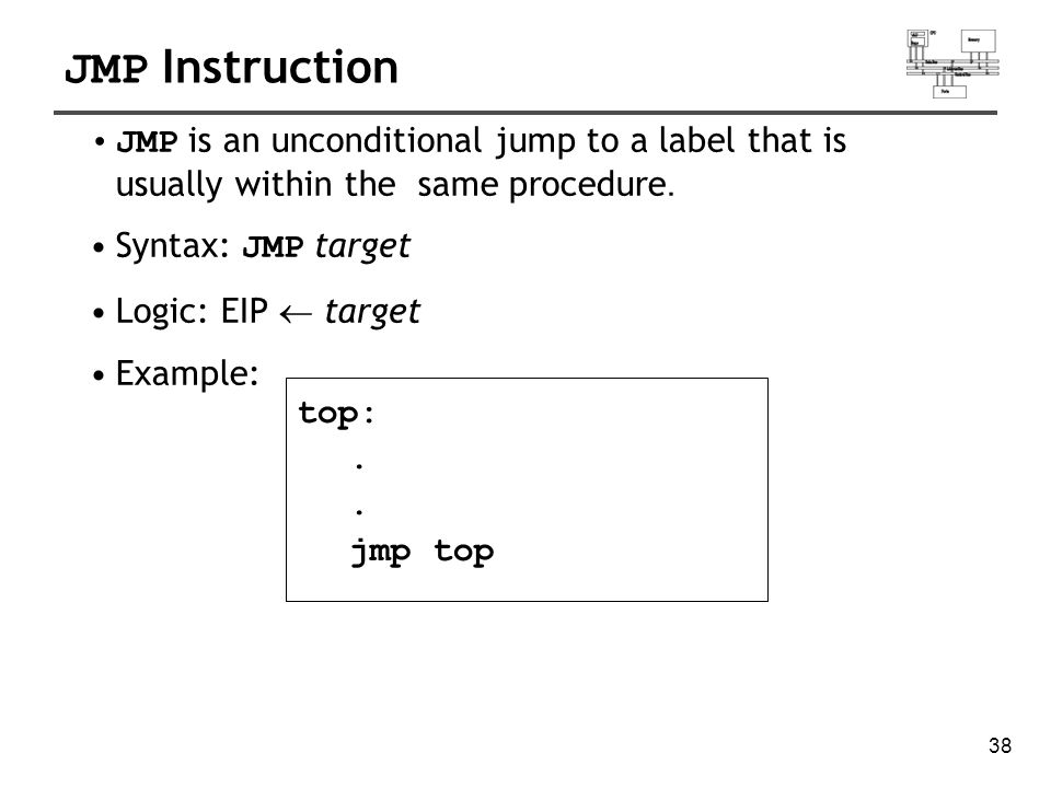 39 LOOP Instruction The LOOP instruction creates a counting loop Syntax: LOOP target Logic: ECX  ECX – 1 if ECX != 0, jump to target Implementation: The assembler calculates the distance, in bytes, between the current location and the offset of the target label.