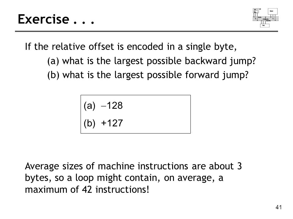 42 Exercise...What will be the final value of AX.