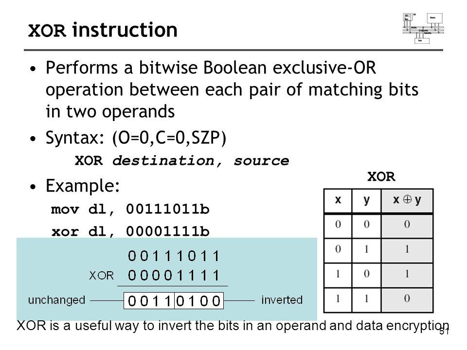 52 Applications (1 of 4) mov al, a ; AL = 01100001b and al,11011111b ; AL = 01000001b Task: Convert the character in AL to upper case.