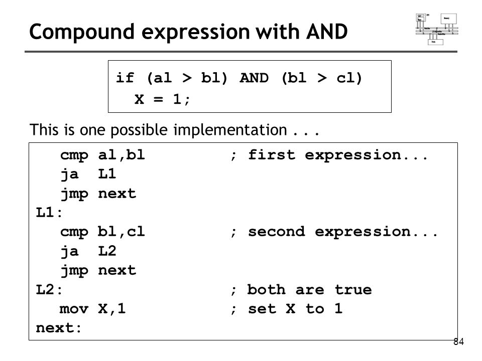 85 Compound expression with AND cmp al,bl; first expression...