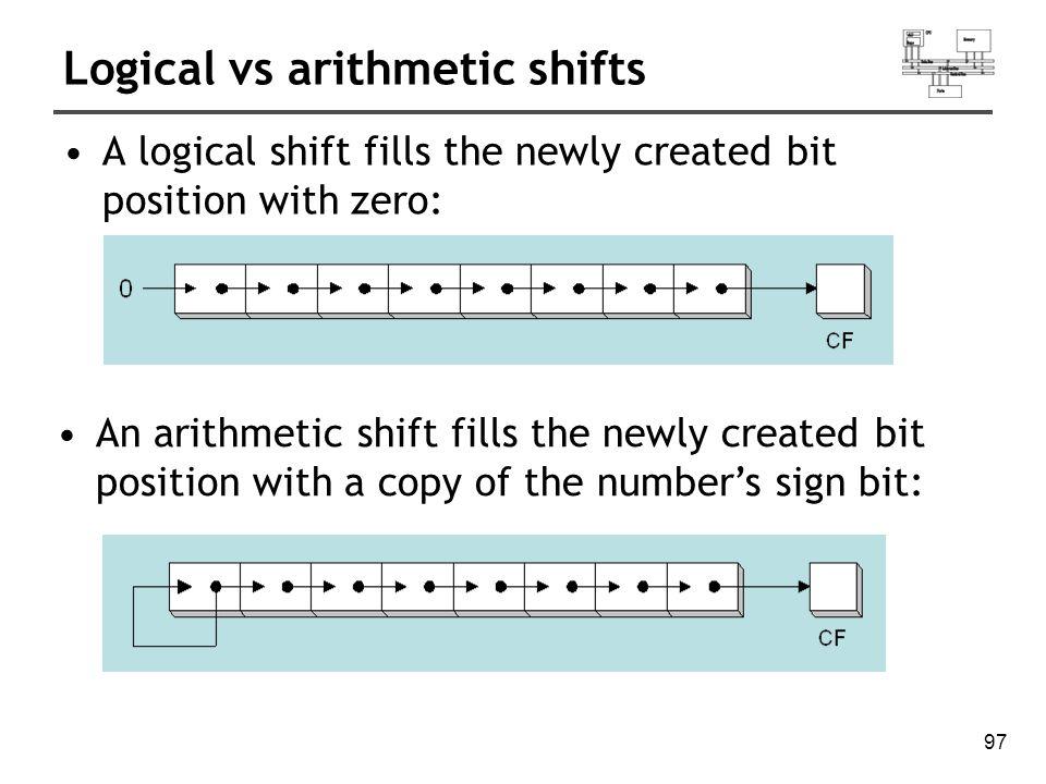 98 SHL instruction The SHL (shift left) instruction performs a logical left shift on the destination operand, filling the lowest bit with 0.