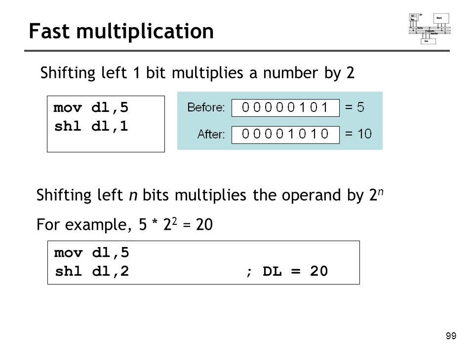 100 SHR instruction The SHR (shift right) instruction performs a logical right shift on the destination operand.