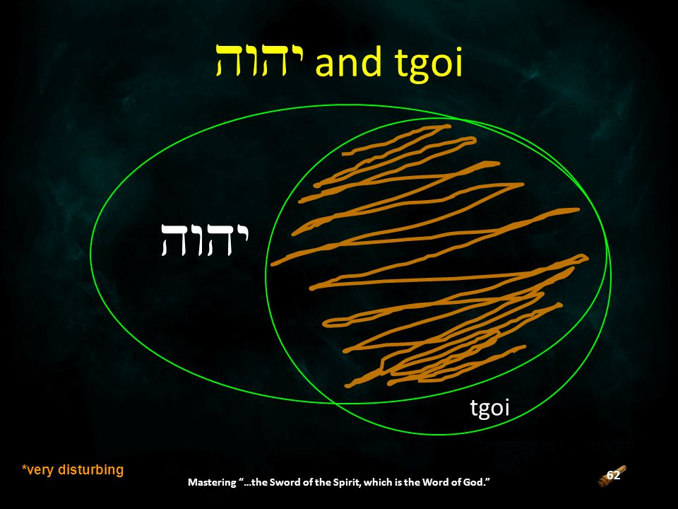 62 Mastering …the Sword of the Spirit, which is the Word of God.  and tgoi  tgoi *very disturbing
