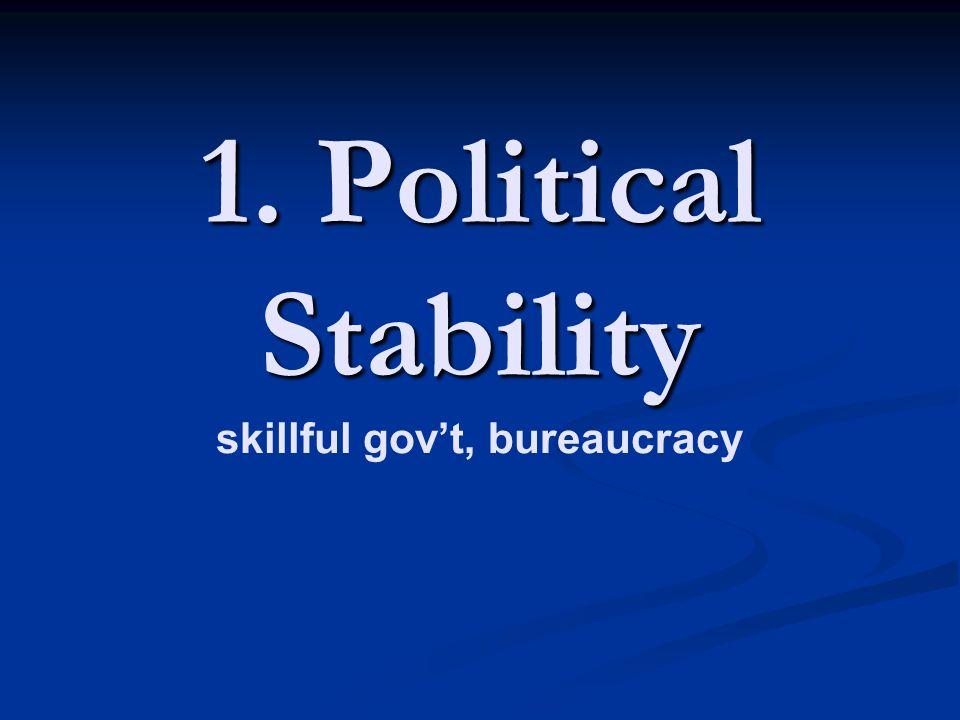 1. Political Stability 1. Political Stability skillful gov't, bureaucracy