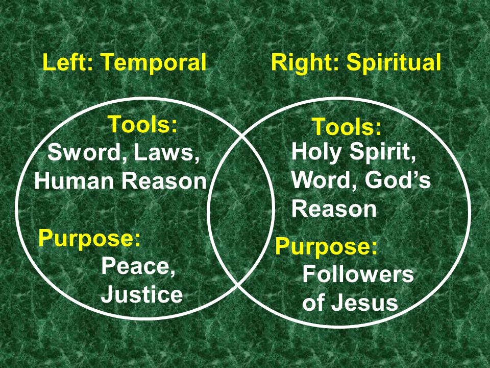 Left: TemporalRight: Spiritual Tools: Sword, Laws, Human Reason Purpose: Peace, Justice Tools: Holy Spirit, Word, God's Reason Purpose: Followers of Jesus