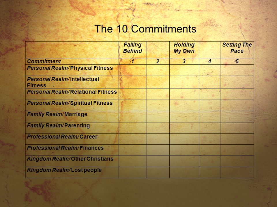 The 10 Commitments Falling Behind Holding My Own Setting The Pace Commitment12345 Personal Realm/ Physical Fitness Personal Realm/ Intellectual Fitness Personal Realm/ Relational Fitness Personal Realm/ Spiritual Fitness Family Realm/ Marriage Family Realm/ Parenting Professional Realm/ Career Professional Realm/ Finances Kingdom Realm/ Other Christians Kingdom Realm/ Lost people
