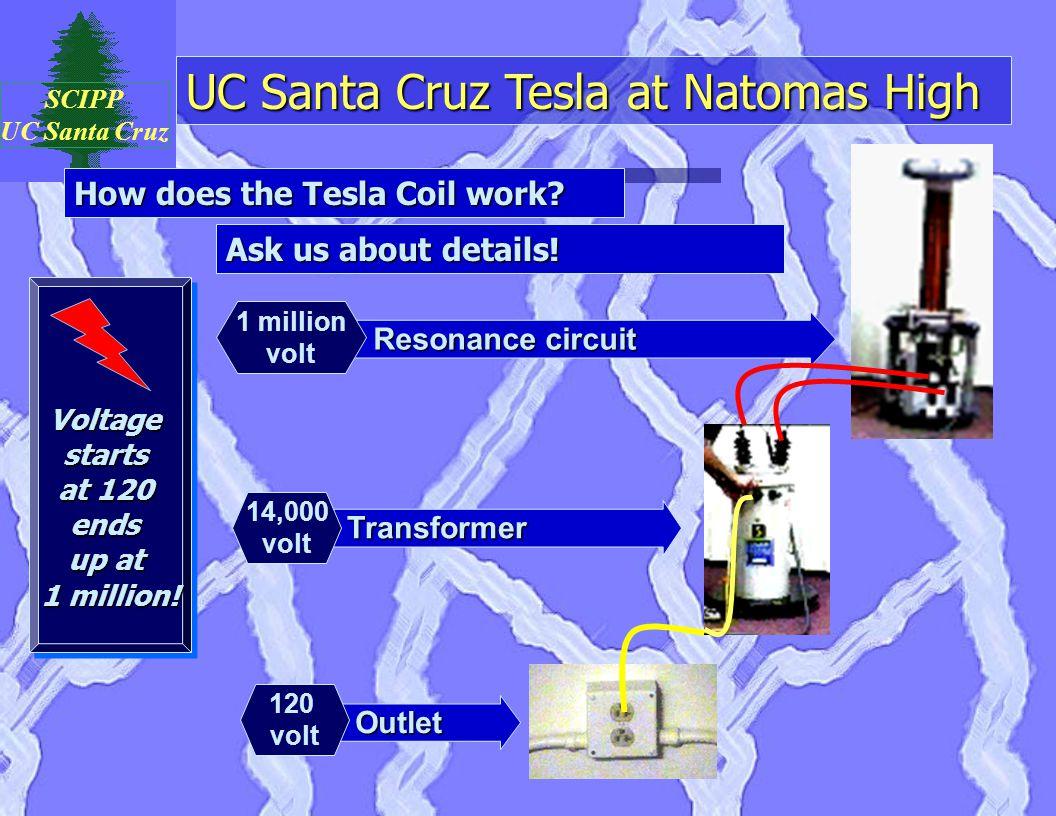 UC Santa Cruz Tesla at Natomas High SCIPP UC Santa Cruz Voltage starts at 120 ends up at 1 million! Transformer 14,000 volt Outlet 120 volt Resonance