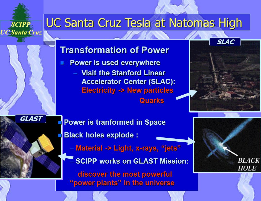UC Santa Cruz Tesla at Natomas High SCIPP UC Santa Cruz Transformation of Power GLAST SLAC n Power is used everywhere –Visit the Stanford Linear Accelerator Center (SLAC): Electricity -> New particles Quarks Power is tranformed in Space Power is tranformed in Space Black holes explode : Black holes explode : – Material -> Light, x-rays, jets – SCIPP works on GLAST Mission: discover the most powerful power plants in the universe discover the most powerful power plants in the universe