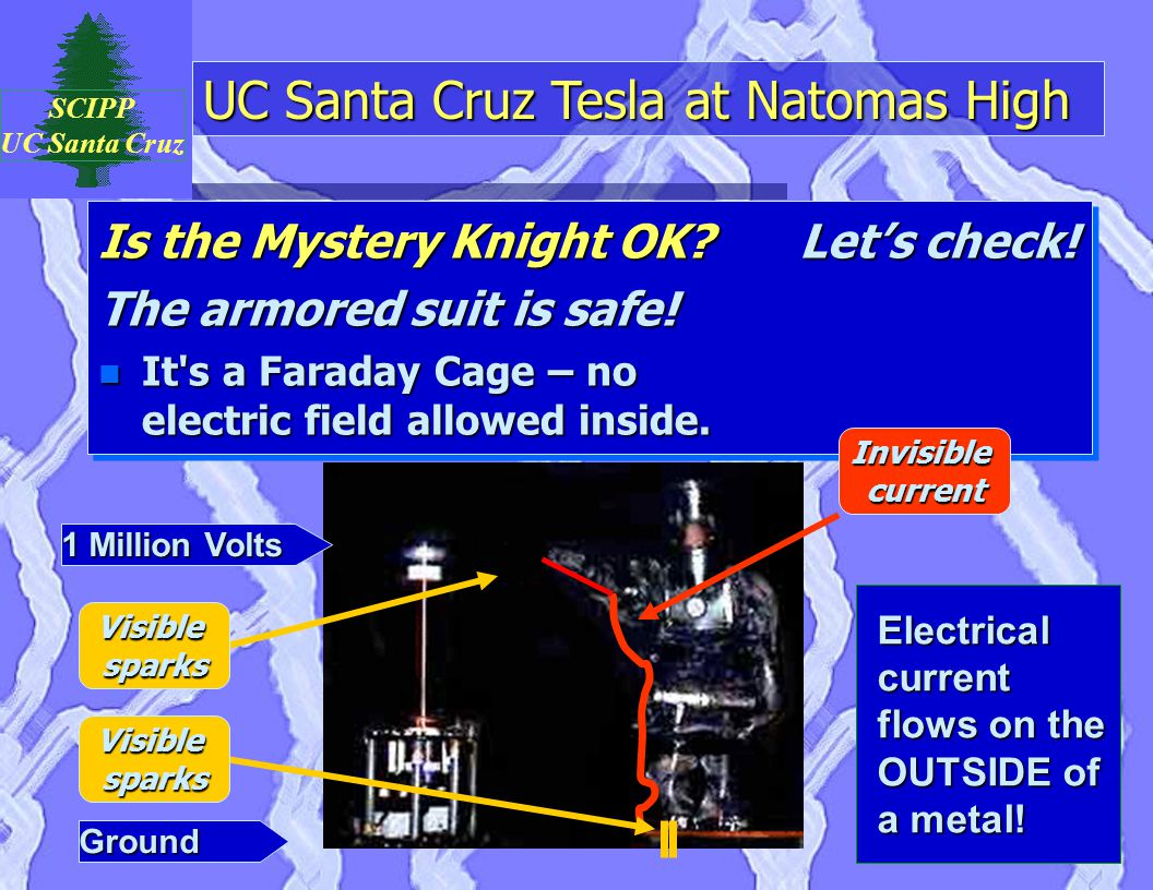 UC Santa Cruz Tesla at Natomas High SCIPP UC Santa Cruz Electrical current flows on the OUTSIDE of a metal! Is the Mystery Knight OK?Let's check! The