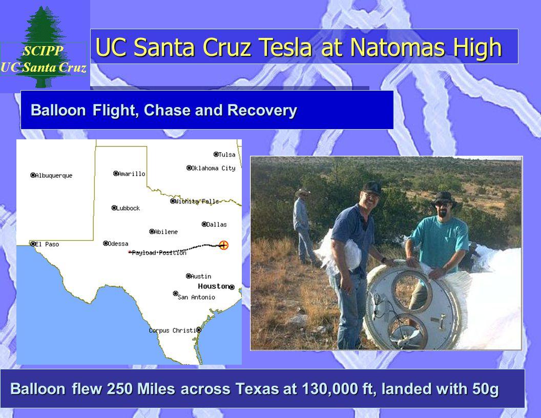 UC Santa Cruz Tesla at Natomas High SCIPP UC Santa Cruz Balloon Flight, Chase and Recovery Balloon flew 250 Miles across Texas at 130,000 ft, landed w