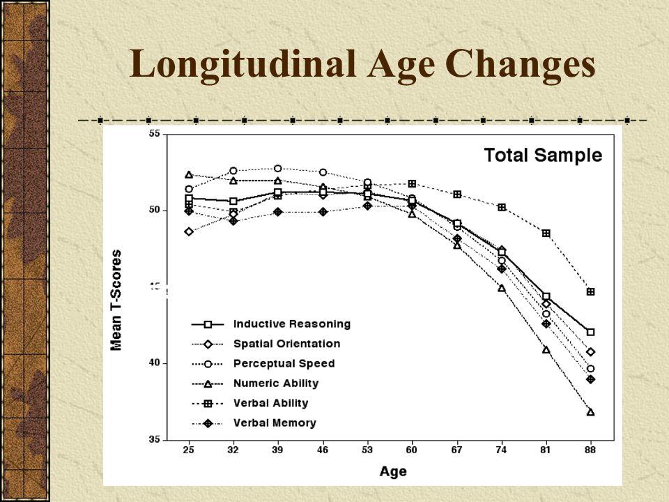 Longitudinal Age Changes