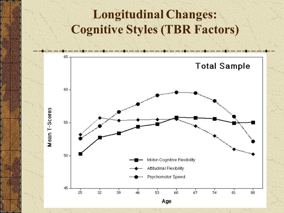 Longitudinal Changes: Cognitive Styles (TBR Factors)