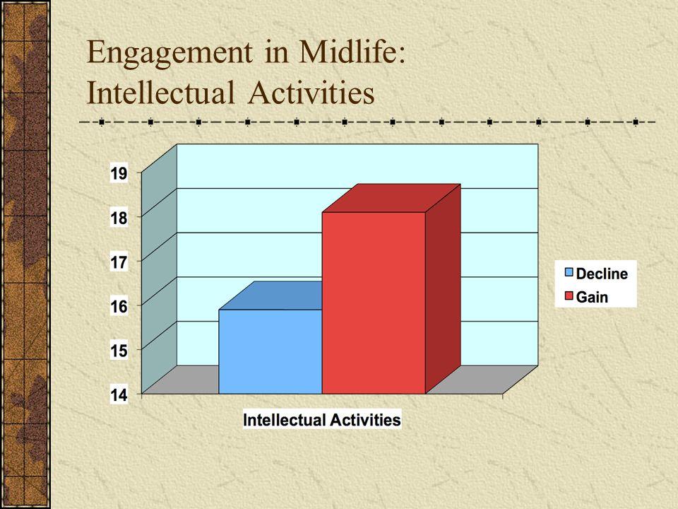 Engagement in Midlife: Intellectual Activities