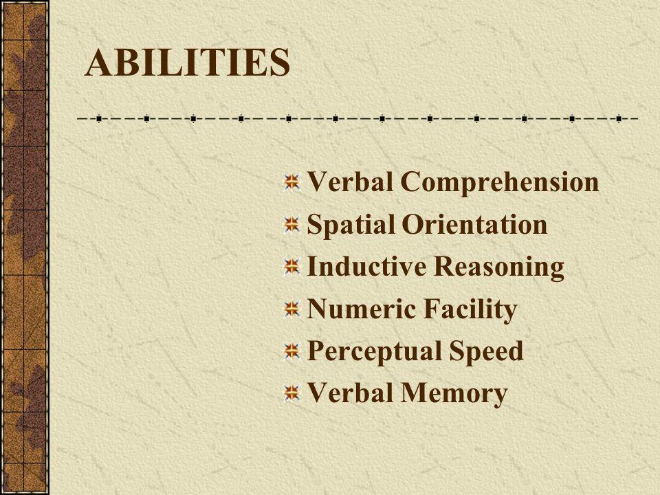 ABILITIES Verbal Comprehension Spatial Orientation Inductive Reasoning Numeric Facility Perceptual Speed Verbal Memory