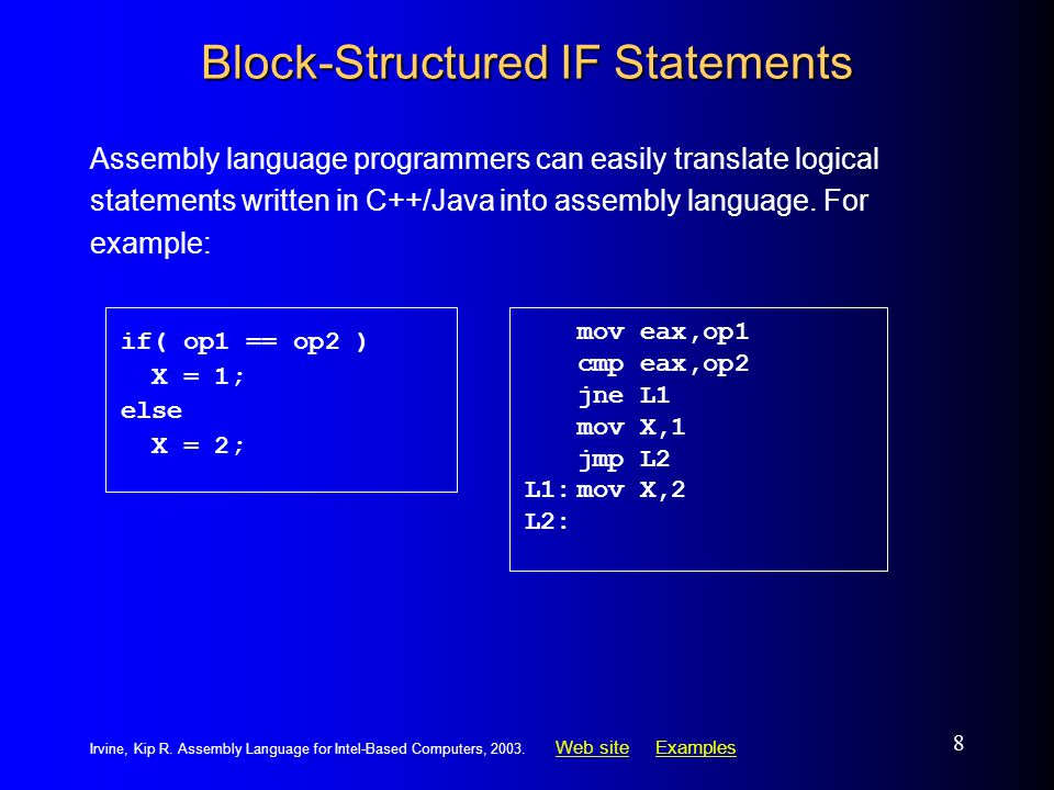 Web siteWeb site ExamplesExamples Irvine, Kip R. Assembly Language for Intel-Based Computers,