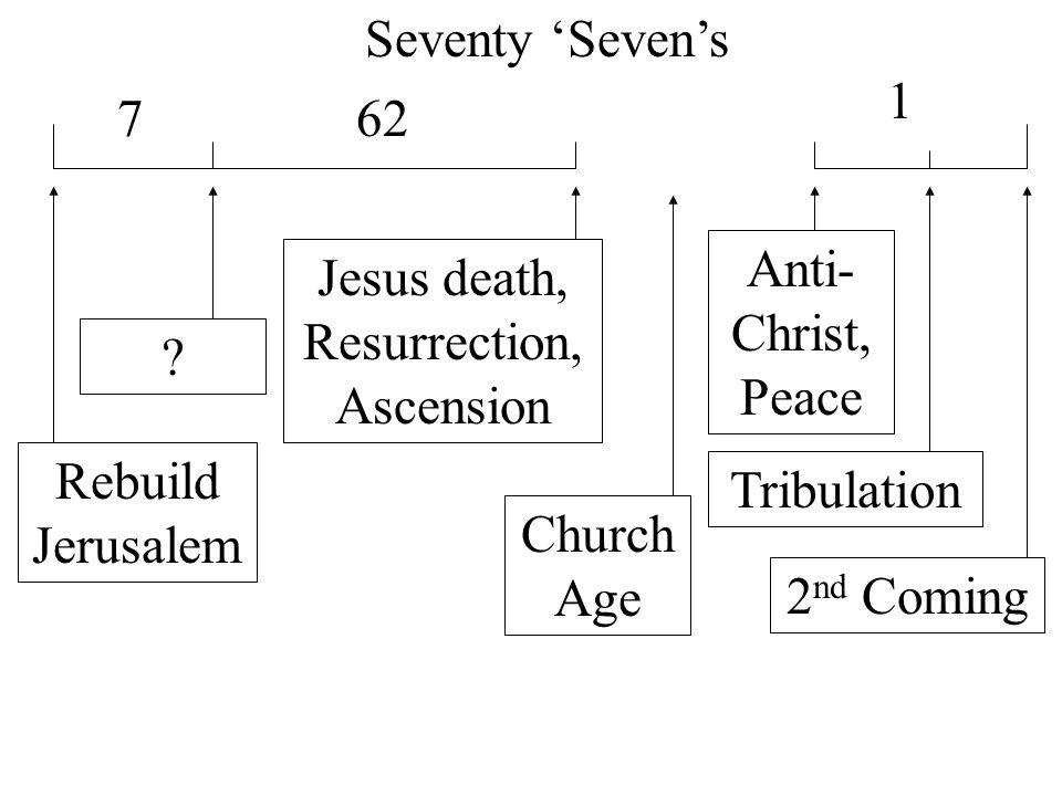 Seventy 'Seven's 762 1 Rebuild Jerusalem .