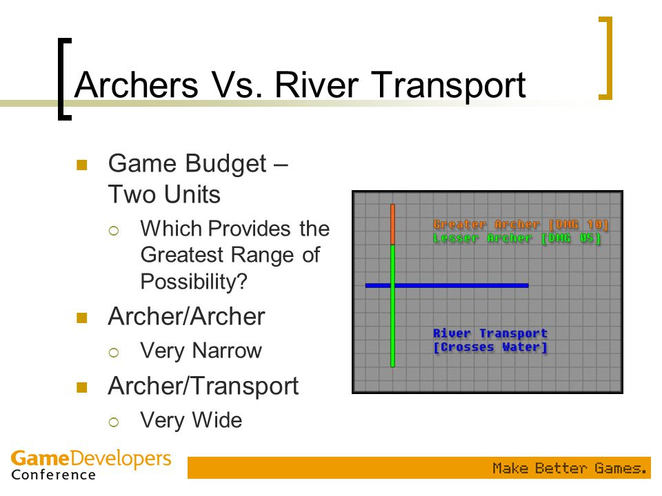 Archers Vs. River Transport Game Budget – Two Units  Which Provides the Greatest Range of Possibility? Archer/Archer  Very Narrow Archer/Transport 