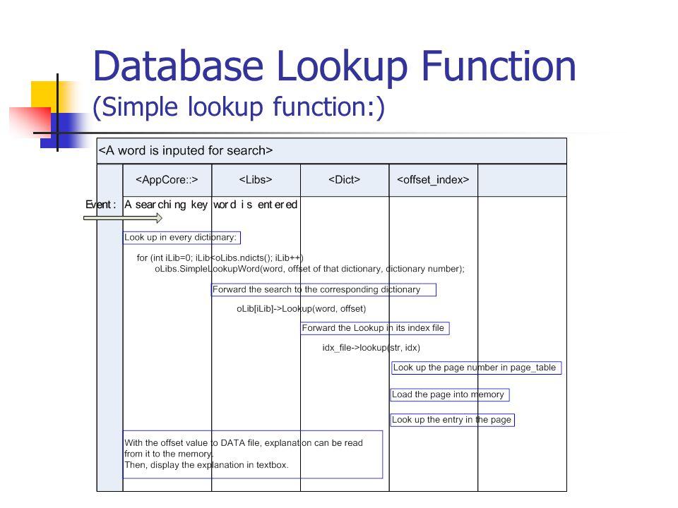 Database Lookup Function (Simple lookup function:)