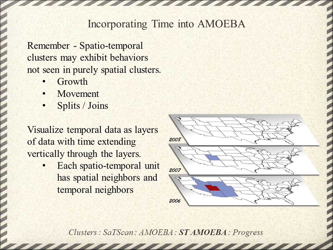 Incorporating Time into AMOEBA Remember - Spatio-temporal clusters may exhibit behaviors not seen in purely spatial clusters. Growth Movement Splits /