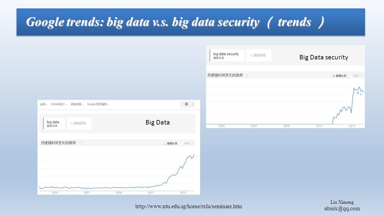Liu Ximeng nbnix@qq.com http://www.ntu.edu.sg/home/rxlu/seminars.htm Google trends: big data v.s.