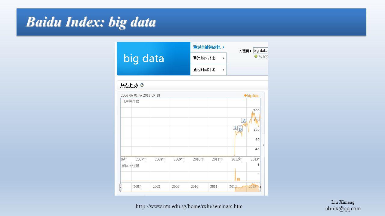 Liu Ximeng nbnix@qq.com http://www.ntu.edu.sg/home/rxlu/seminars.htm Baidu Index: big data