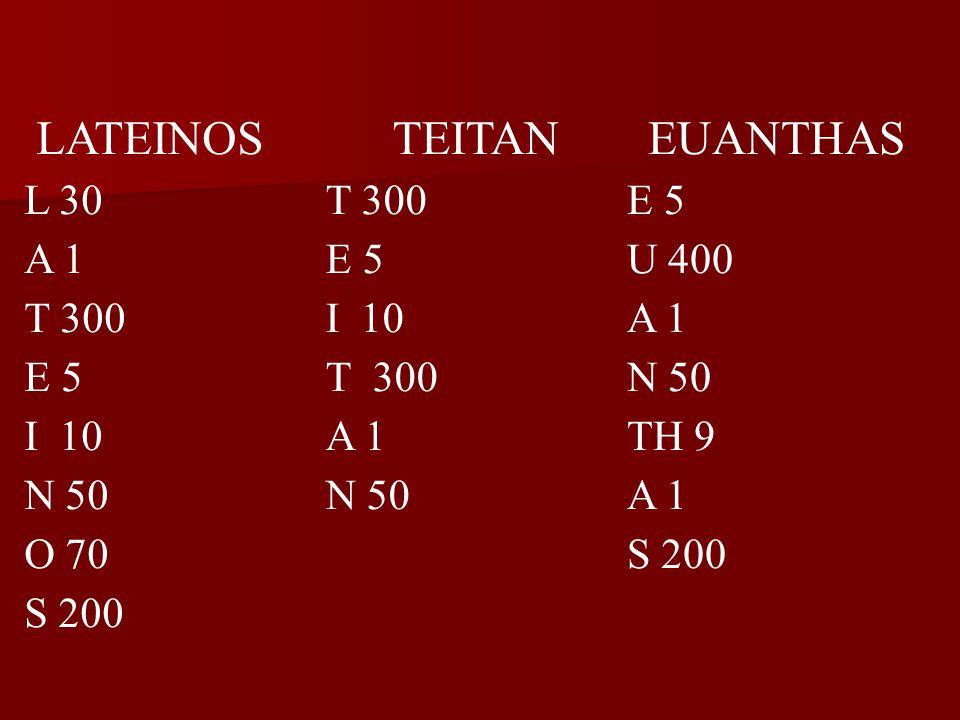 LATEINOS L 30 A 1 T 300 E 5 I 10 N 50 O 70 S 200 TEITAN T 300 E 5 I 10 T 300 A 1 N 50 EUANTHAS E 5 U 400 A 1 N 50 TH 9 A 1 S 200