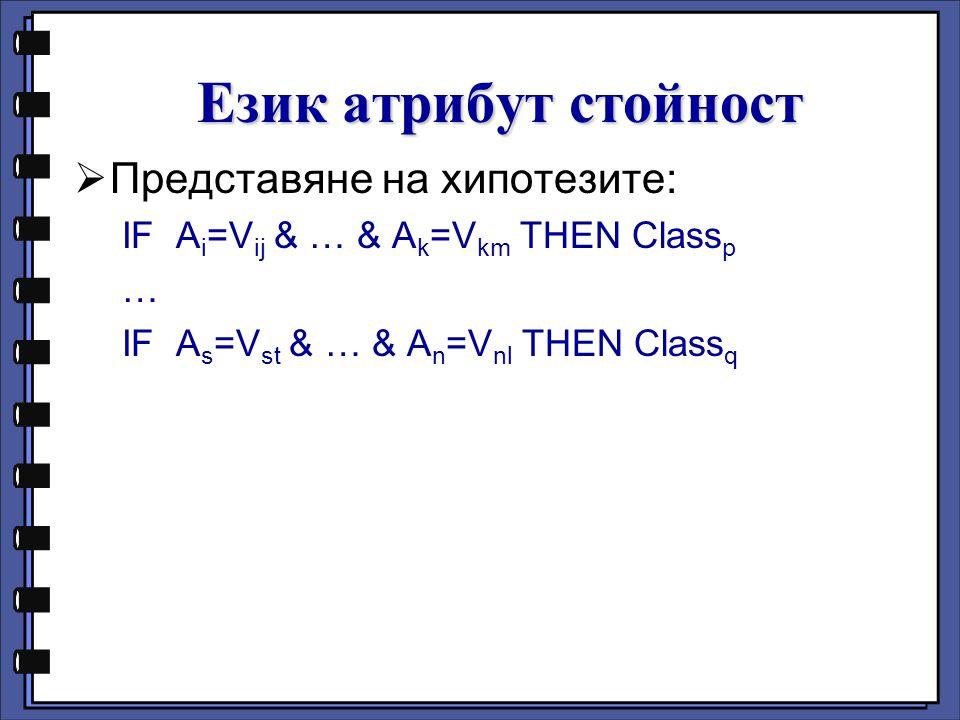 Език атрибут стойност  Представяне на хипотезите: IF A i =V ij & … & A k =V km THEN Class p … IF A s =V st & … & A n =V nl THEN Class q