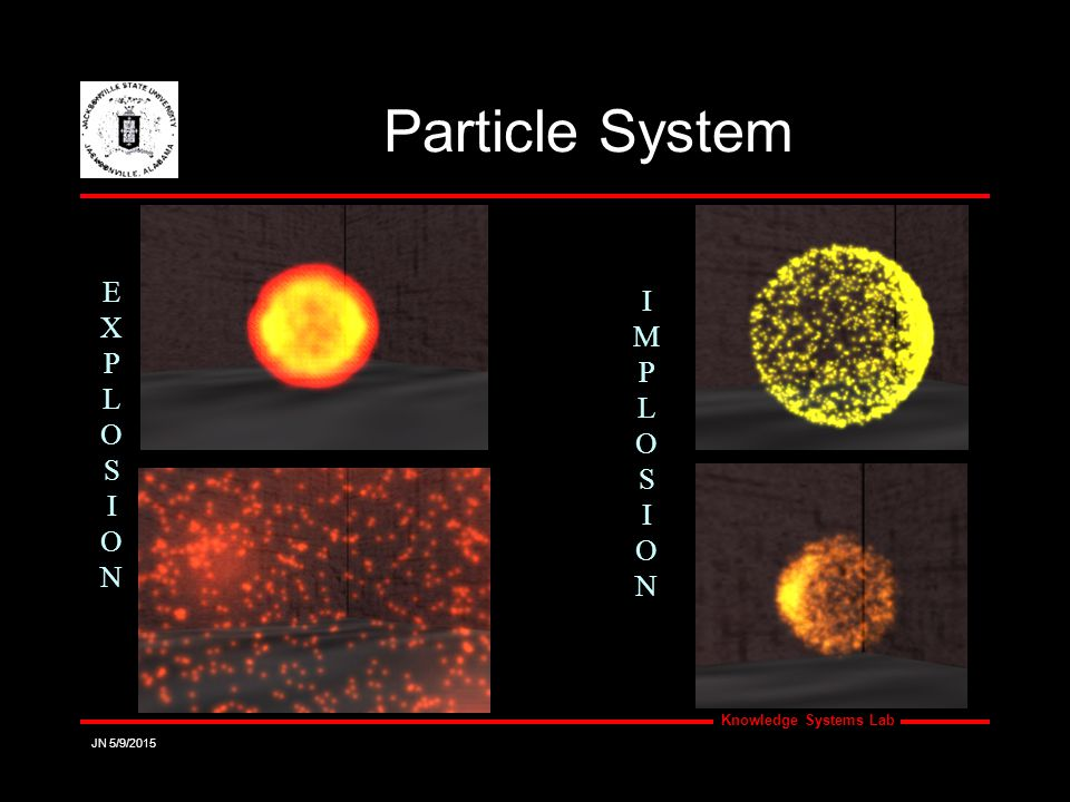 Knowledge Systems Lab JN 5/9/2015 Particle System EXPLOSIONEXPLOSION IMPLOSIONIMPLOSION