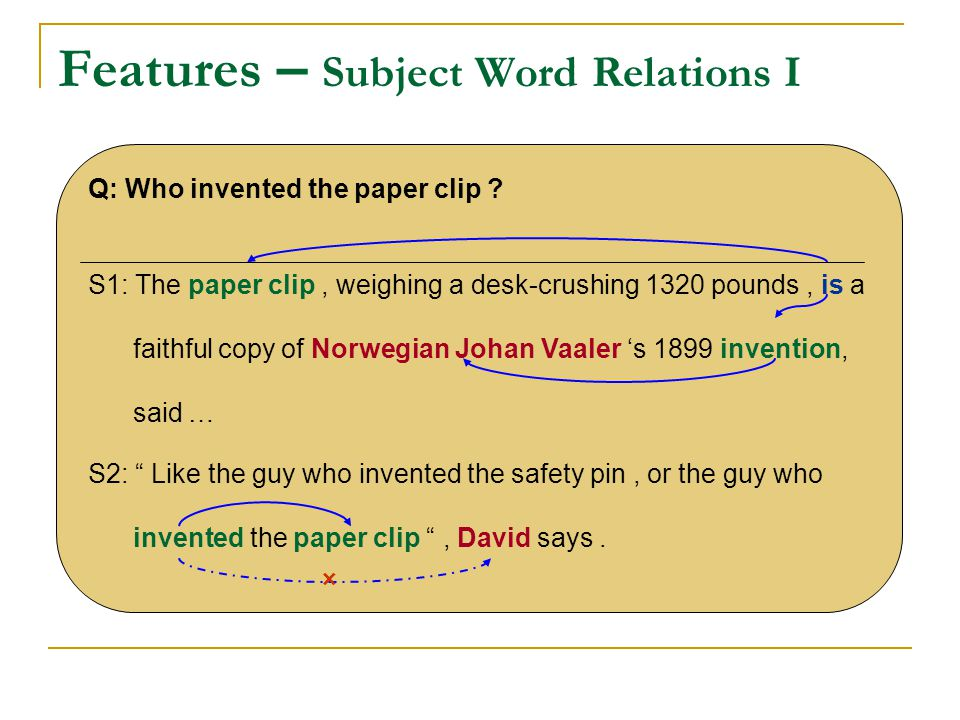 Features – Subject Word Relations I Q: Who invented the paper clip .