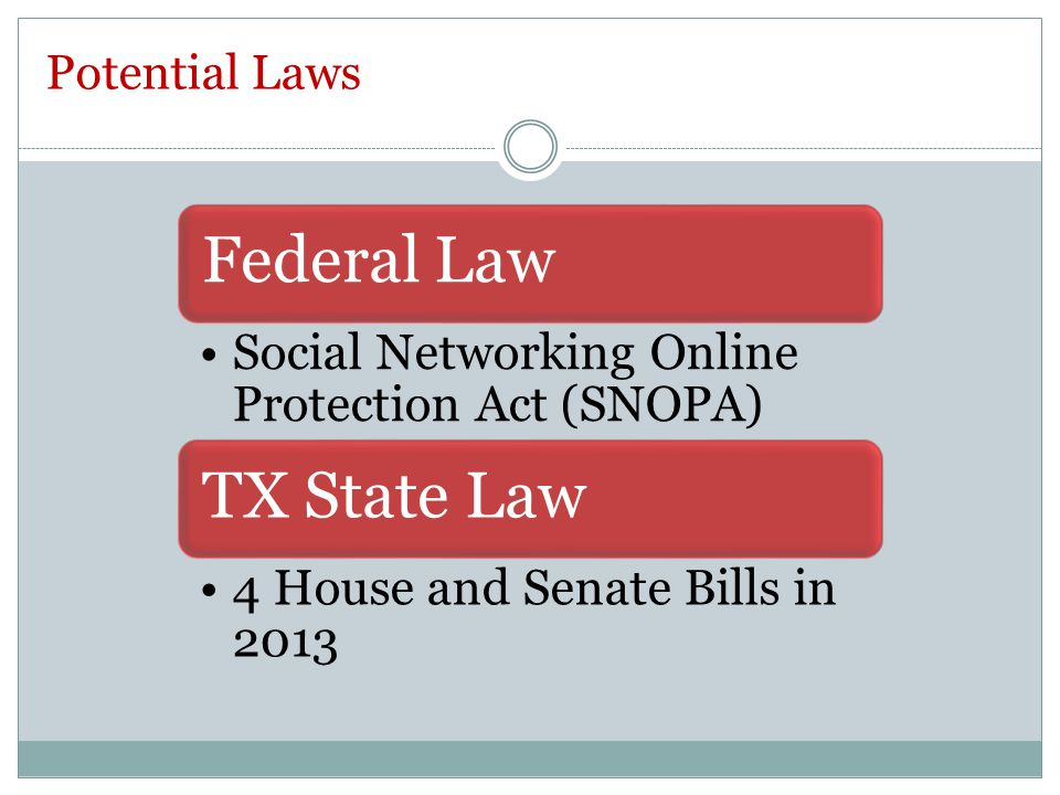 Potential Laws Federal Law Social Networking Online Protection Act (SNOPA) TX State Law 4 House and Senate Bills in 2013