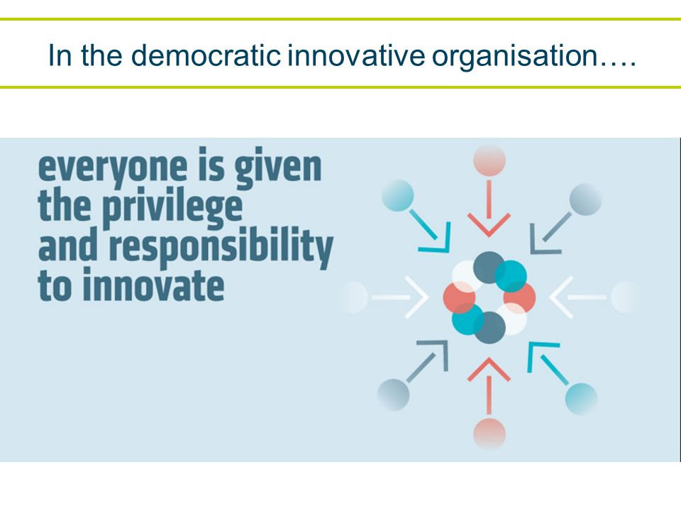 In the democratic innovative organisation….