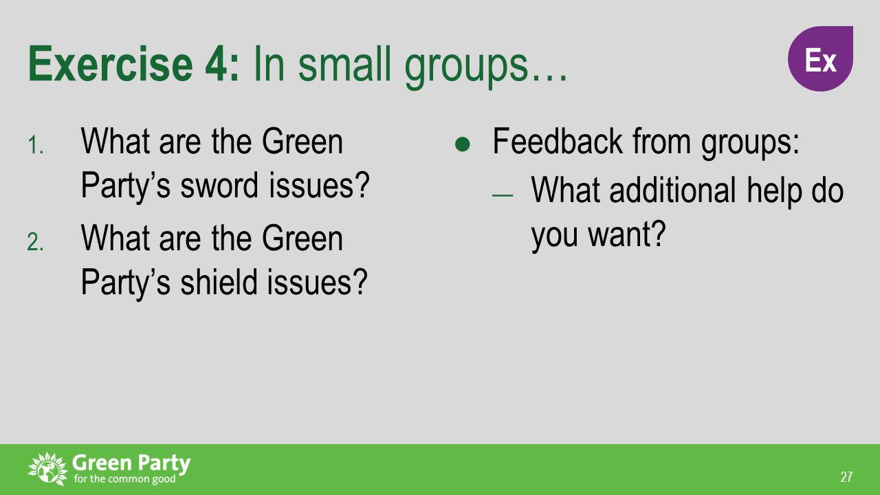 27 Exercise 4: In small groups… 1. What are the Green Party's sword issues.